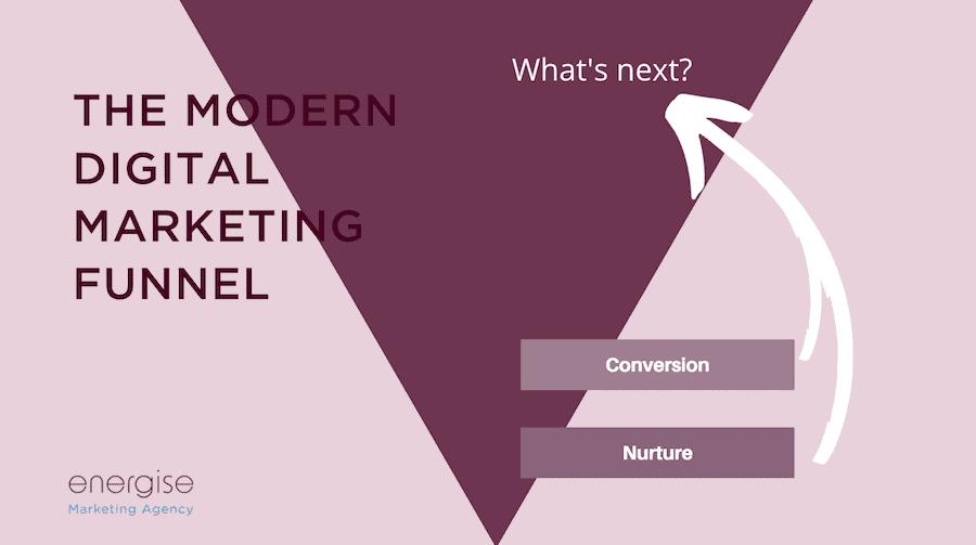 The Modern Marketing Funnel: Conversion & Nurture post thumbnail